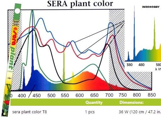 Sera plants colour aquarium light for Sera aquarium